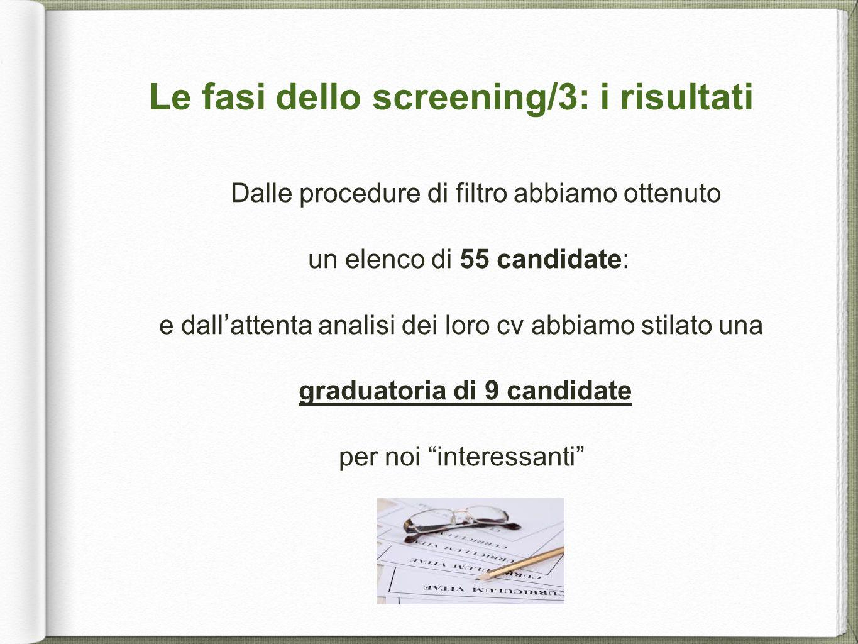 Le fasi dello screening/3: i risultati Dalle procedure di filtro abbiamo ottenuto un elenco di 55 candidate: e dall'attenta analisi dei loro cv abbiam