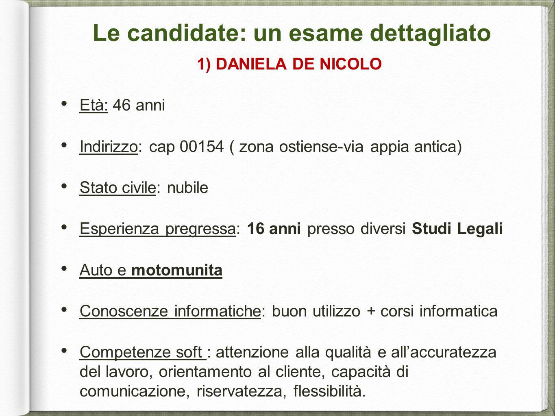 Le candidate: un esame dettagliato 1) DANIELA DE NICOLO Età: 46 anni Indirizzo: cap 00154 ( zona ostiense-via appia antica) Stato civile: nubile Esper