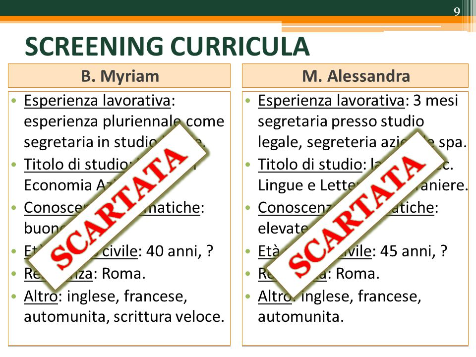 SCREENING CURRICULA B.MyriamM.