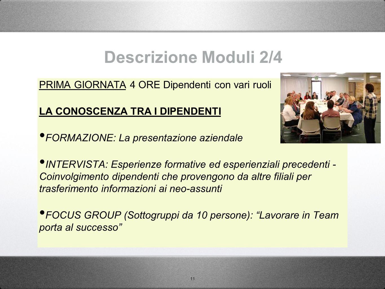 11 Descrizione Moduli 2/4 PRIMA GIORNATA 4 ORE Dipendenti con vari ruoli LA CONOSCENZA TRA I DIPENDENTI FORMAZIONE: La presentazione aziendale INTERVISTA: Esperienze formative ed esperienziali precedenti - Coinvolgimento dipendenti che provengono da altre filiali per trasferimento informazioni ai neo-assunti FOCUS GROUP (Sottogruppi da 10 persone): Lavorare in Team porta al successo Definizione delle attività professionali tipiche del ruolo da ricoprire in azienda