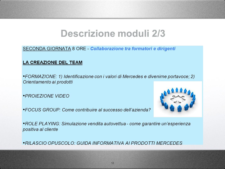 12 Descrizione moduli 2/3 SECONDA GIORNATA 8 ORE - Collaborazione tra formatori e dirigenti LA CREAZIONE DEL TEAM FORMAZIONE: 1) Identificazione con i