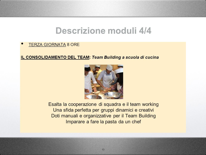 13 Descrizione moduli 4/4 TERZA GIORNATA 8 ORE IL CONSOLIDAMENTO DEL TEAM: Team Building a scuola di cucina Esalta la cooperazione di squadra e il tea