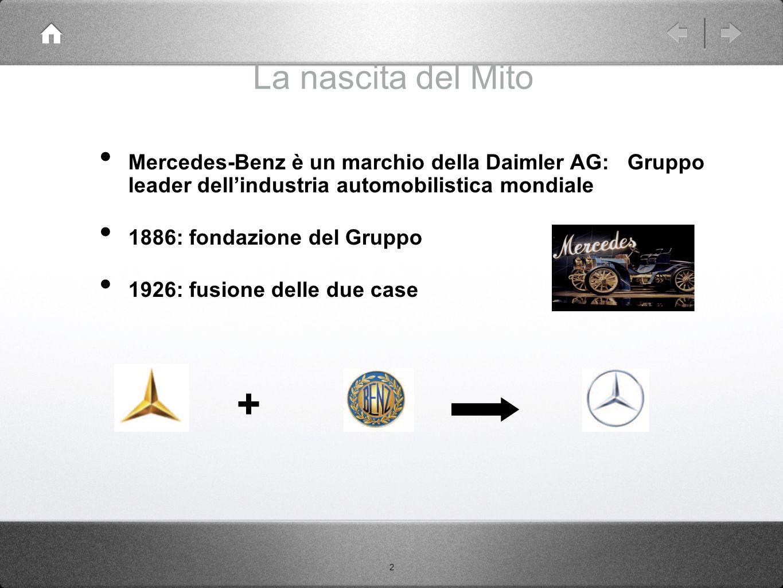 2 Mercedes-Benz è un marchio della Daimler AG: Gruppo leader dell'industria automobilistica mondiale 1886: fondazione del Gruppo 1926: fusione delle due case + La nascita del Mito