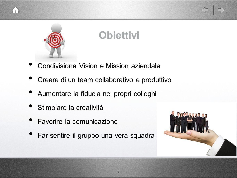 7 Obiettivi Condivisione Vision e Mission aziendale Creare di un team collaborativo e produttivo Aumentare la fiducia nei propri colleghi Stimolare la creatività Favorire la comunicazione Far sentire il gruppo una vera squadra