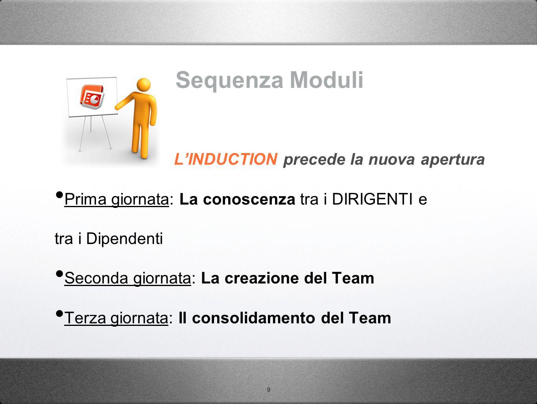 9 Sequenza Moduli L'INDUCTION precede la nuova apertura Prima giornata: La conoscenza tra i DIRIGENTI e tra i Dipendenti Seconda giornata: La creazione del Team Terza giornata: Il consolidamento del Team