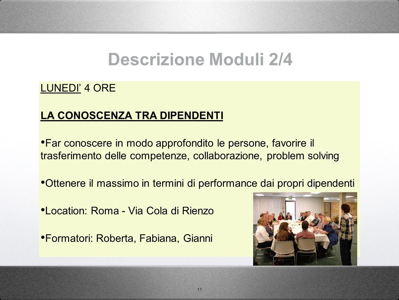 11 Descrizione Moduli 2/4 LUNEDI' 4 ORE LA CONOSCENZA TRA DIPENDENTI Far conoscere in modo approfondito le persone, favorire il trasferimento delle co