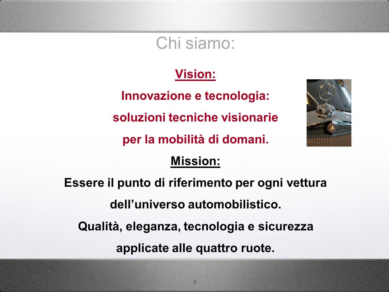 3 Chi siamo: Vision: Innovazione e tecnologia: soluzioni tecniche visionarie per la mobilità di domani. Mission: Essere il punto di riferimento per og