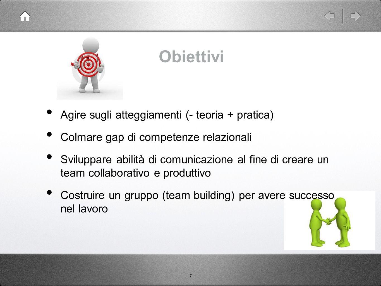 7 Obiettivi Agire sugli atteggiamenti (- teoria + pratica) Colmare gap di competenze relazionali Sviluppare abilità di comunicazione al fine di creare un team collaborativo e produttivo Costruire un gruppo (team building) per avere successo nel lavoro