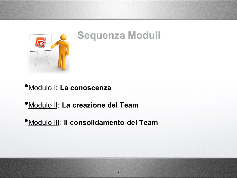 9 Sequenza Moduli Modulo I: La conoscenza Modulo II: La creazione del Team Modulo III: Il consolidamento del Team