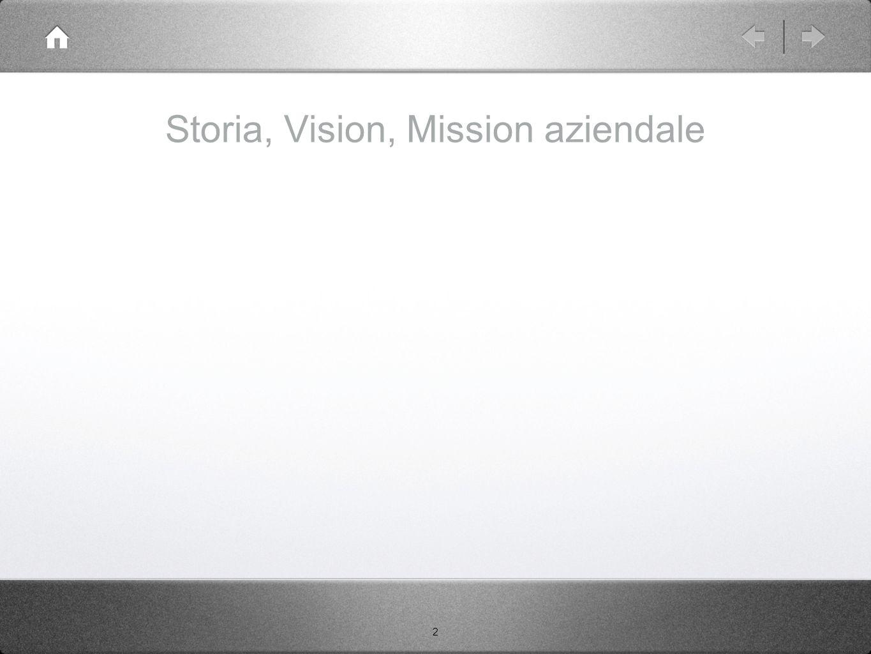 2 Storia, Vision, Mission aziendale