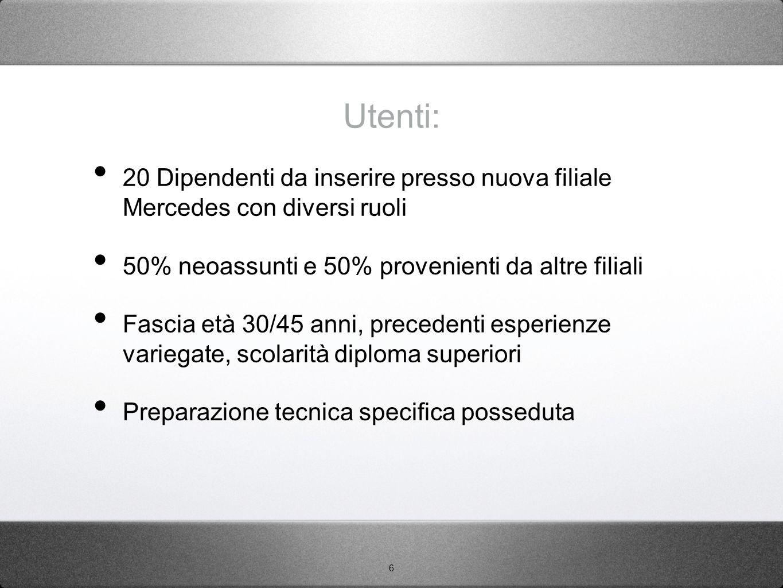 6 Utenti: 20 Dipendenti da inserire presso nuova filiale Mercedes con diversi ruoli 50% neoassunti e 50% provenienti da altre filiali Fascia età 30/45