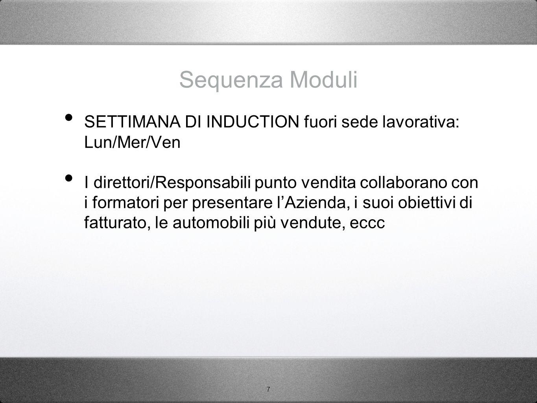 7 Sequenza Moduli SETTIMANA DI INDUCTION fuori sede lavorativa: Lun/Mer/Ven I direttori/Responsabili punto vendita collaborano con i formatori per pre
