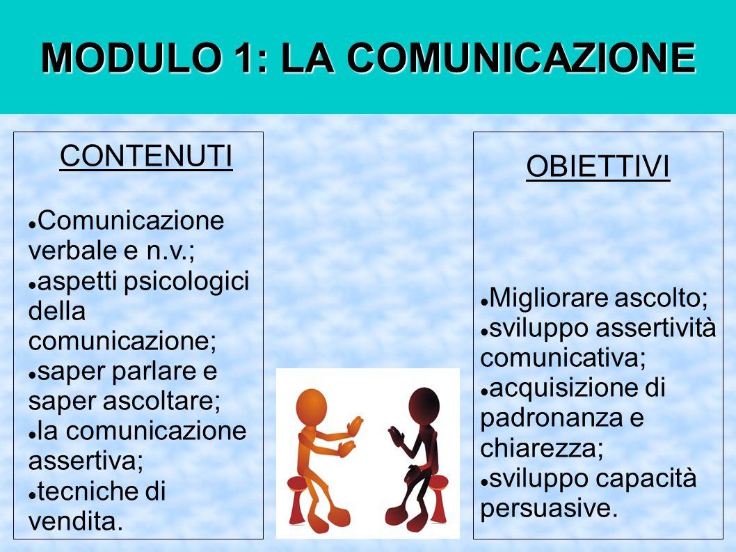 MODULO 1: LA COMUNICAZIONE CONTENUTI Comunicazione verbale e n.v.; aspetti psicologici della comunicazione; saper parlare e saper ascoltare; la comunicazione assertiva; tecniche di vendita.