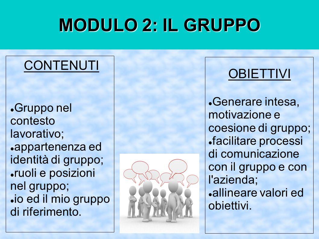 MODULO 2: IL GRUPPO CONTENUTI Gruppo nel contesto lavorativo; appartenenza ed identità di gruppo; ruoli e posizioni nel gruppo; io ed il mio gruppo di riferimento.