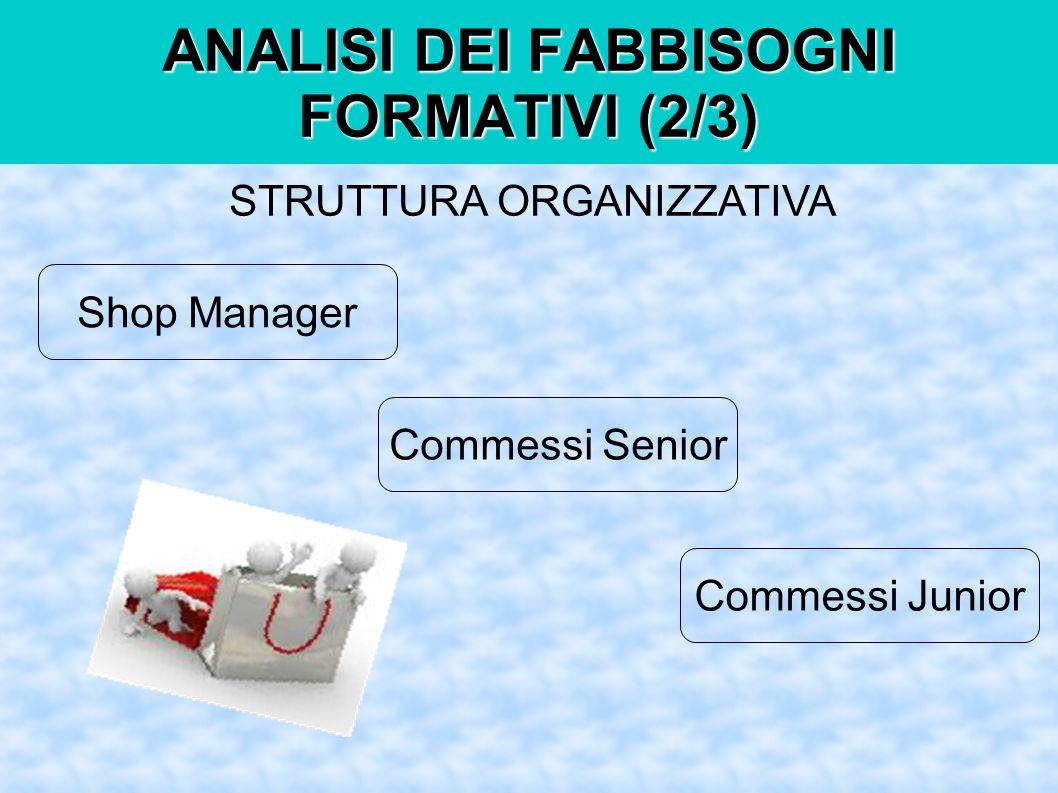ANALISI DEI FABBISOGNI FORMATIVI (2/3) STRUTTURA ORGANIZZATIVA Shop Manager Commessi Senior Commessi Junior