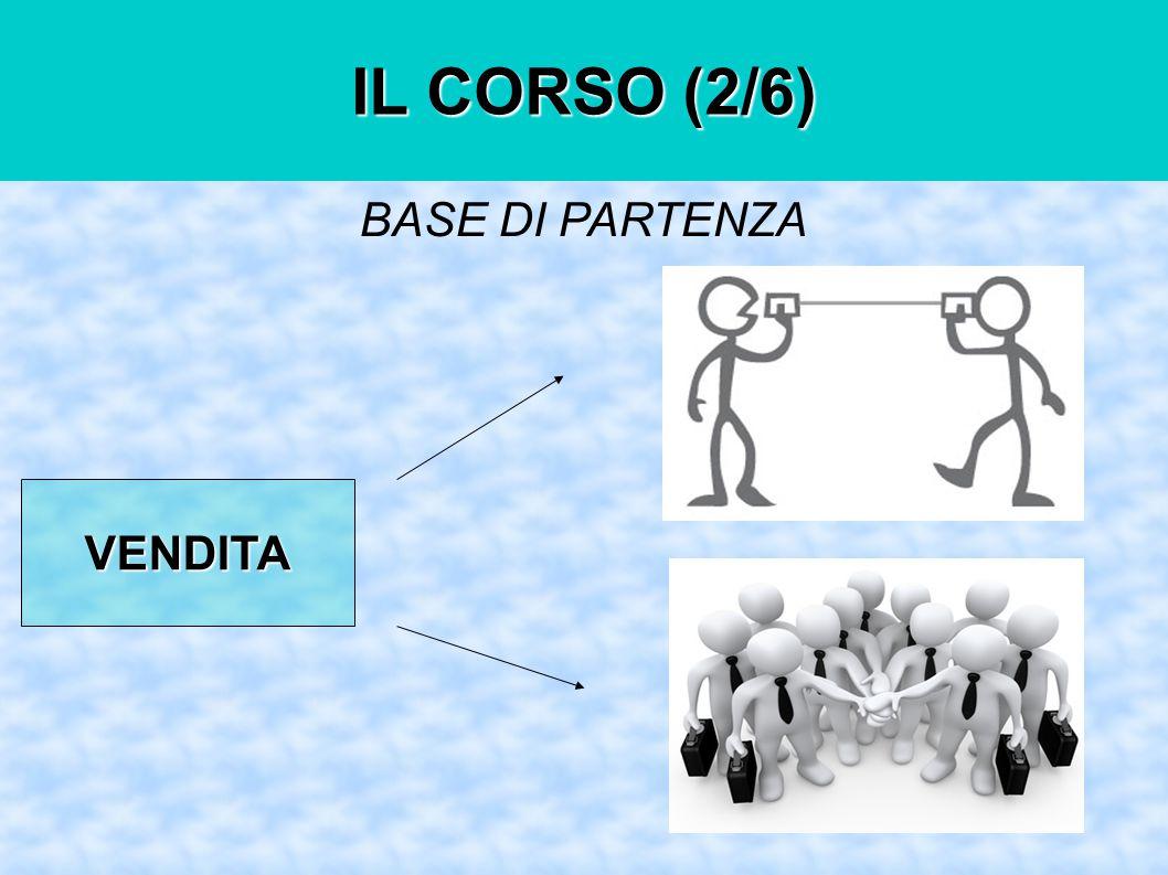 VENDITA BASE DI PARTENZA IL CORSO (2/6)
