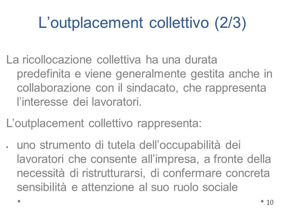 L'outplacement collettivo (2/3) La ricollocazione collettiva ha una durata predefinita e viene generalmente gestita anche in collaborazione con il sin