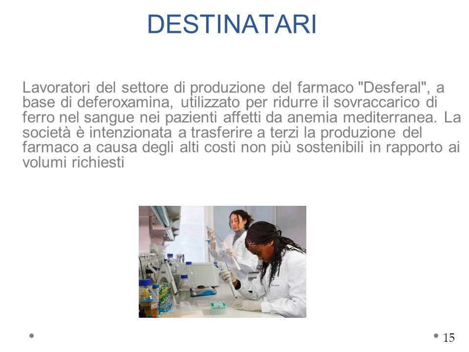 DESTINATARI Lavoratori del settore di produzione del farmaco