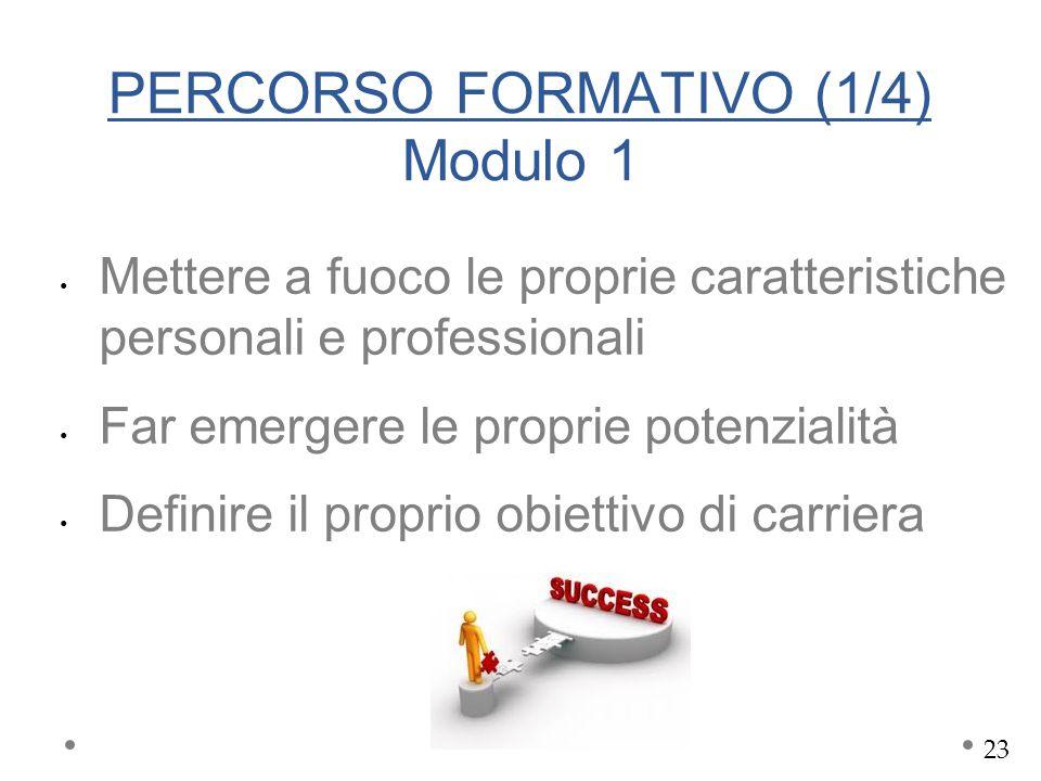 PERCORSO FORMATIVO (1/4) Modulo 1 Mettere a fuoco le proprie caratteristiche personali e professionali Far emergere le proprie potenzialità Definire i