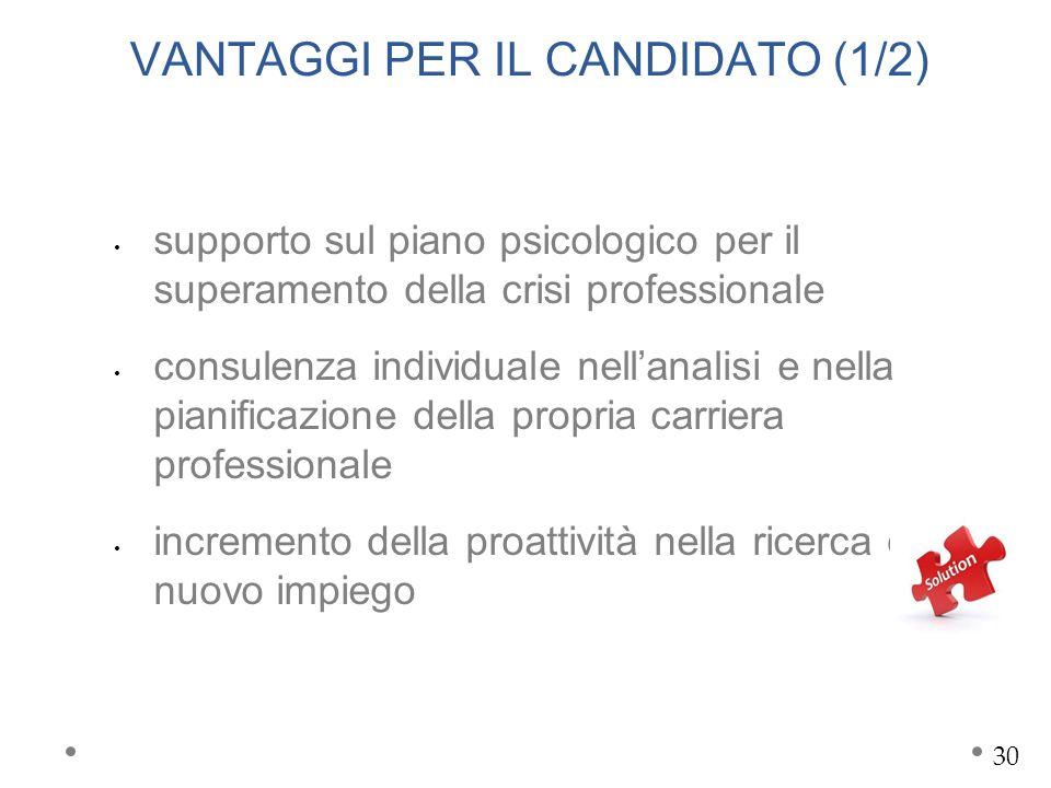 VANTAGGI PER IL CANDIDATO (1/2) supporto sul piano psicologico per il superamento della crisi professionale consulenza individuale nell'analisi e nell