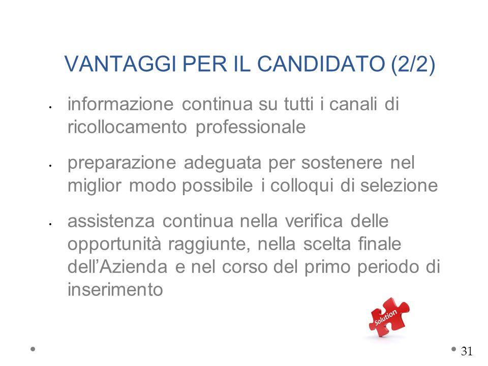 VANTAGGI PER IL CANDIDATO (2/2) informazione continua su tutti i canali di ricollocamento professionale preparazione adeguata per sostenere nel miglio