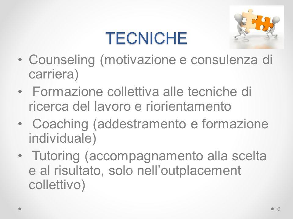 TECNICHE Counseling (motivazione e consulenza di carriera) Formazione collettiva alle tecniche di ricerca del lavoro e riorientamento Coaching (addestramento e formazione individuale) Tutoring (accompagnamento alla scelta e al risultato, solo nell'outplacement collettivo) 10