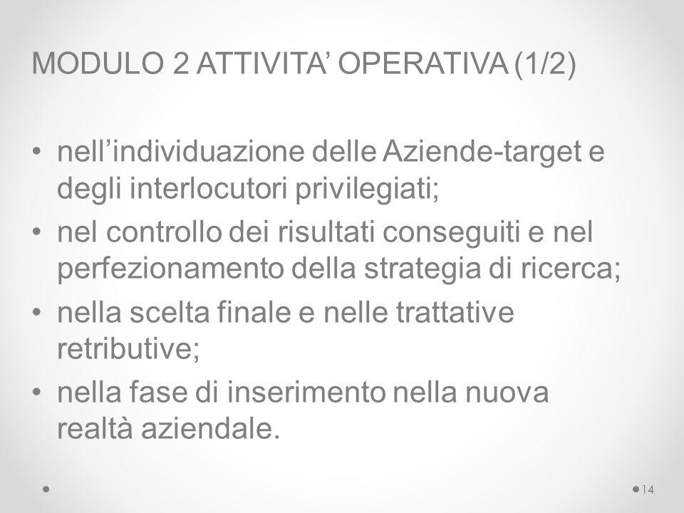 MODULO 2 ATTIVITA' OPERATIVA (1/2) nell'individuazione delle Aziende-target e degli interlocutori privilegiati; nel controllo dei risultati conseguiti e nel perfezionamento della strategia di ricerca; nella scelta finale e nelle trattative retributive; nella fase di inserimento nella nuova realtà aziendale.