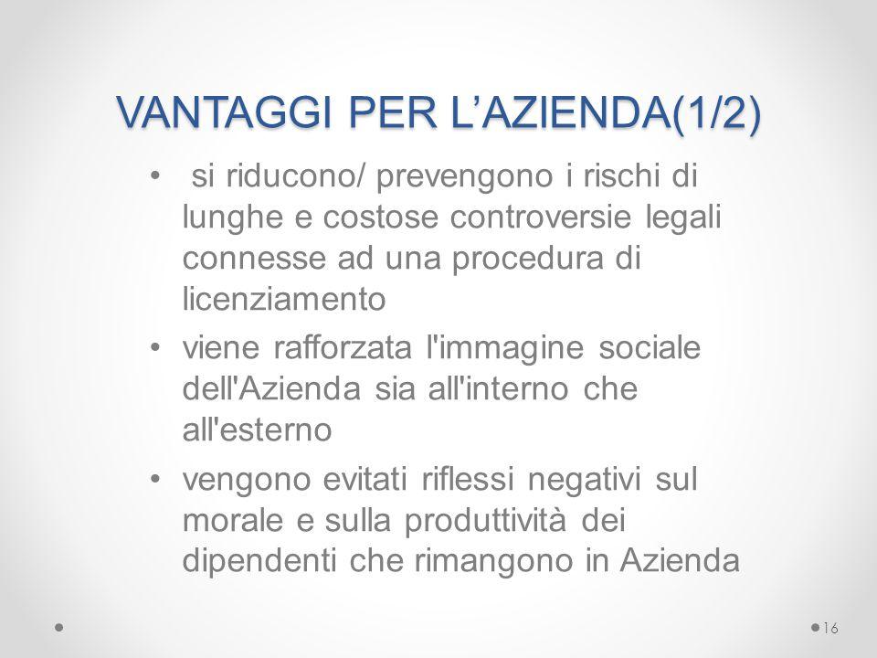 VANTAGGI PER L'AZIENDA(1/2) si riducono/ prevengono i rischi di lunghe e costose controversie legali connesse ad una procedura di licenziamento viene