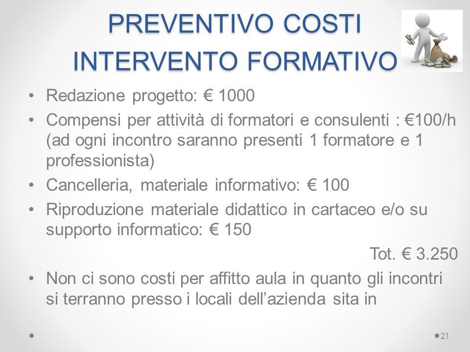 PREVENTIVO COSTI INTERVENTO FORMATIVO Redazione progetto: € 1000 Compensi per attività di formatori e consulenti : €100/h (ad ogni incontro saranno pr