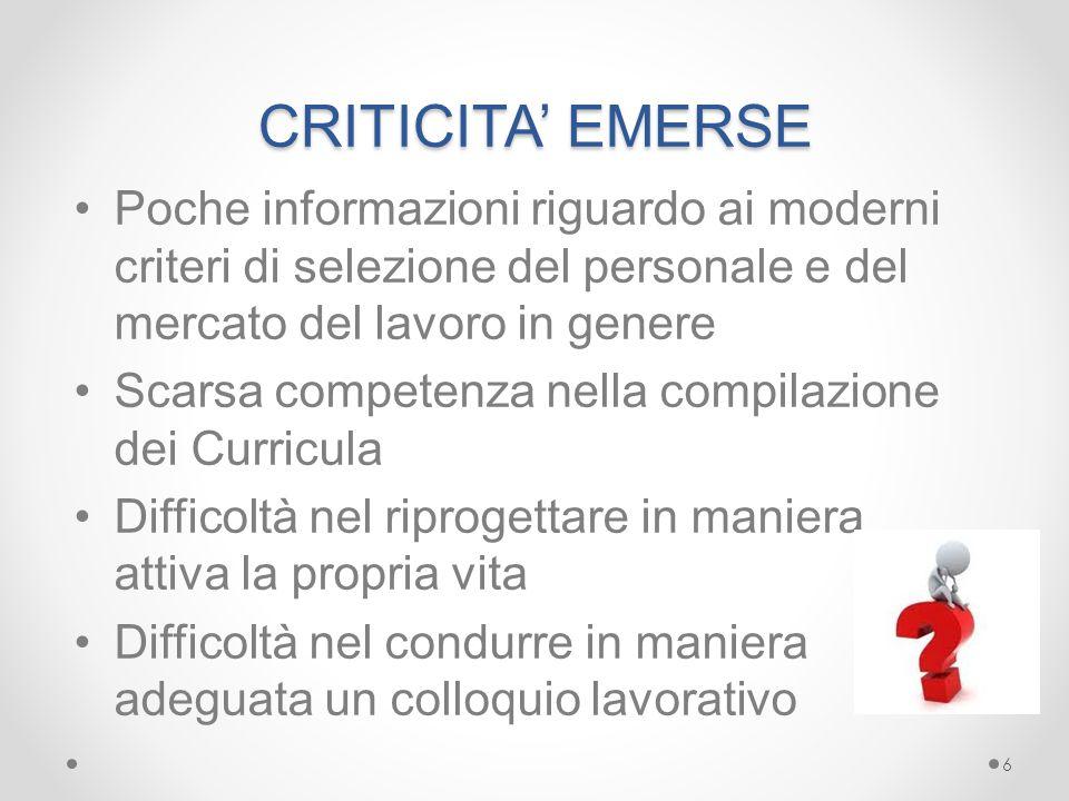 CRITICITA' EMERSE Poche informazioni riguardo ai moderni criteri di selezione del personale e del mercato del lavoro in genere Scarsa competenza nella
