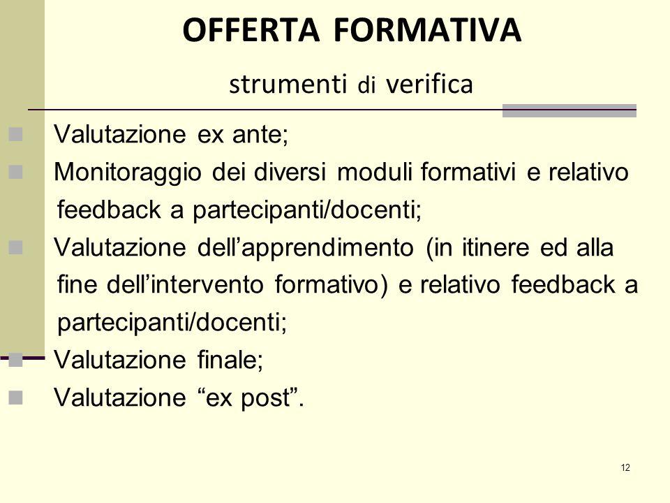 OFFERTA FORMATIVA strumenti di verifica Valutazione ex ante; Monitoraggio dei diversi moduli formativi e relativo feedback a partecipanti/docenti; Val