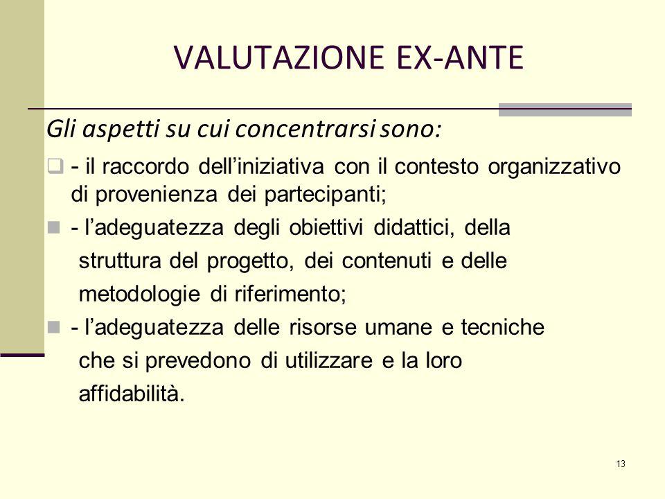 VALUTAZIONE EX-ANTE Gli aspetti su cui concentrarsi sono:  - il raccordo dell'iniziativa con il contesto organizzativo di provenienza dei partecipant
