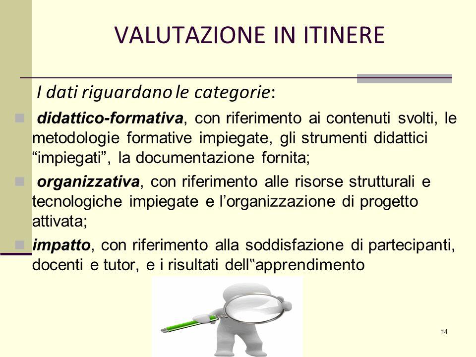 VALUTAZIONE IN ITINERE I dati riguardano le categorie: didattico-formativa, con riferimento ai contenuti svolti, le metodologie formative impiegate, g