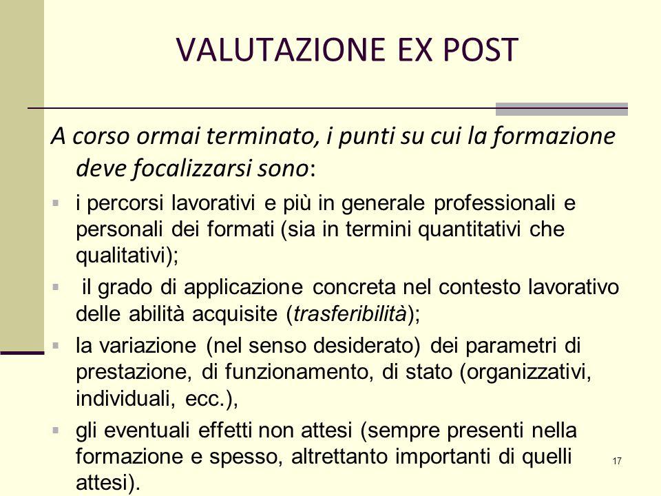 VALUTAZIONE EX POST A corso ormai terminato, i punti su cui la formazione deve focalizzarsi sono:  i percorsi lavorativi e più in generale profession