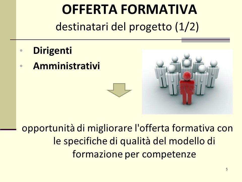 OFFERTA FORMATIVA destinatari del progetto (1/2) Dirigenti Amministrativi opportunità di migliorare l'offerta formativa con le specifiche di qualità d