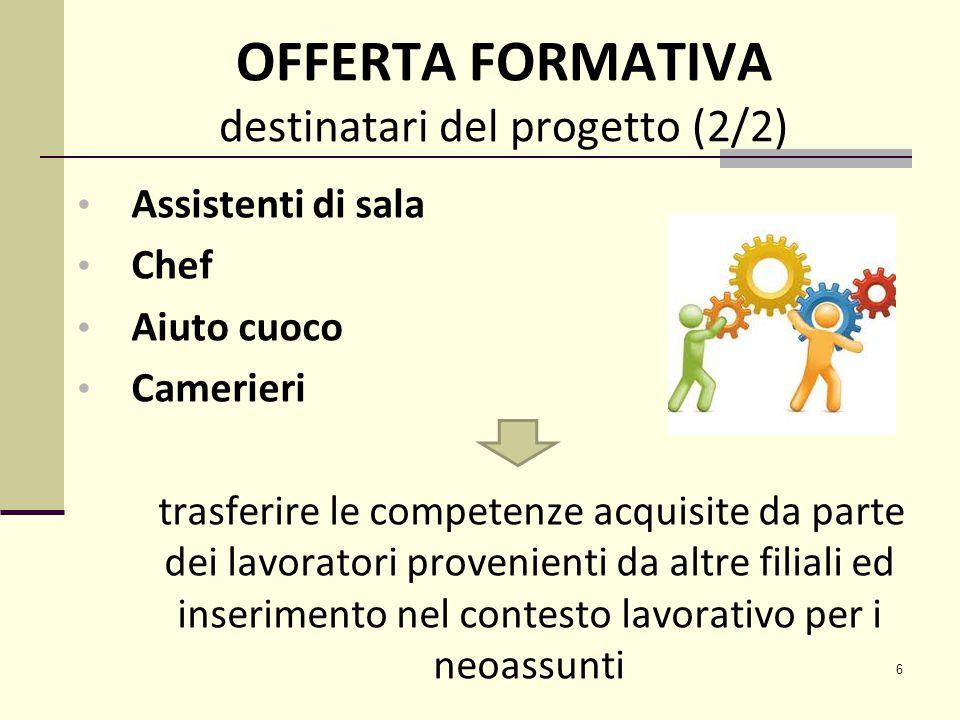 OFFERTA FORMATIVA destinatari del progetto (2/2) Assistenti di sala Chef Aiuto cuoco Camerieri trasferire le competenze acquisite da parte dei lavorat