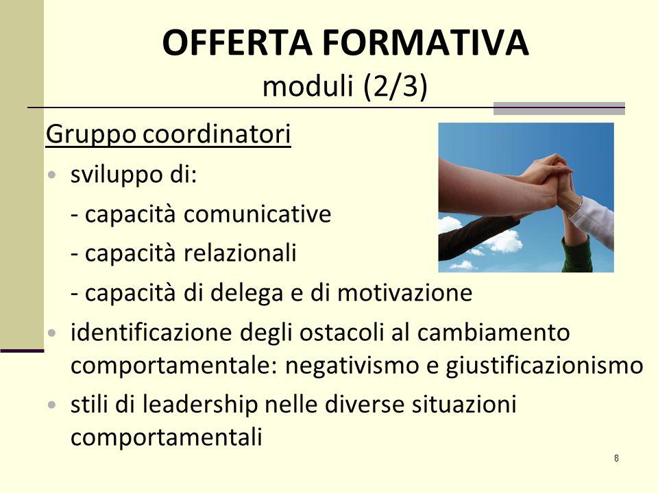 8 OFFERTA FORMATIVA moduli (2/3) Gruppo coordinatori sviluppo di: - capacità comunicative - capacità relazionali - capacità di delega e di motivazione