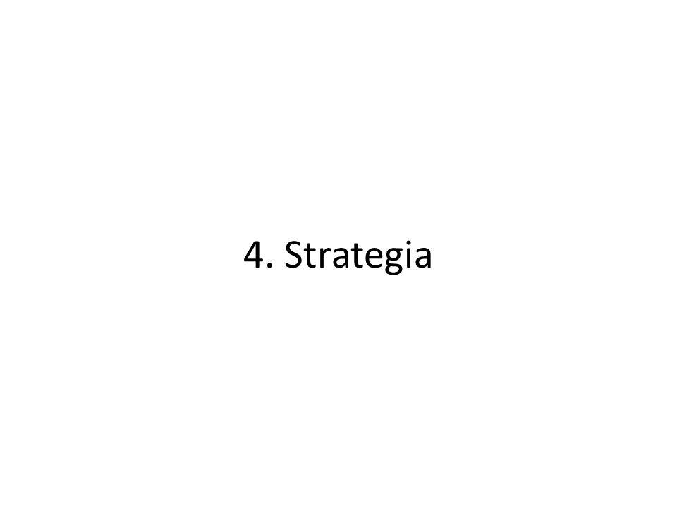 4. Strategia