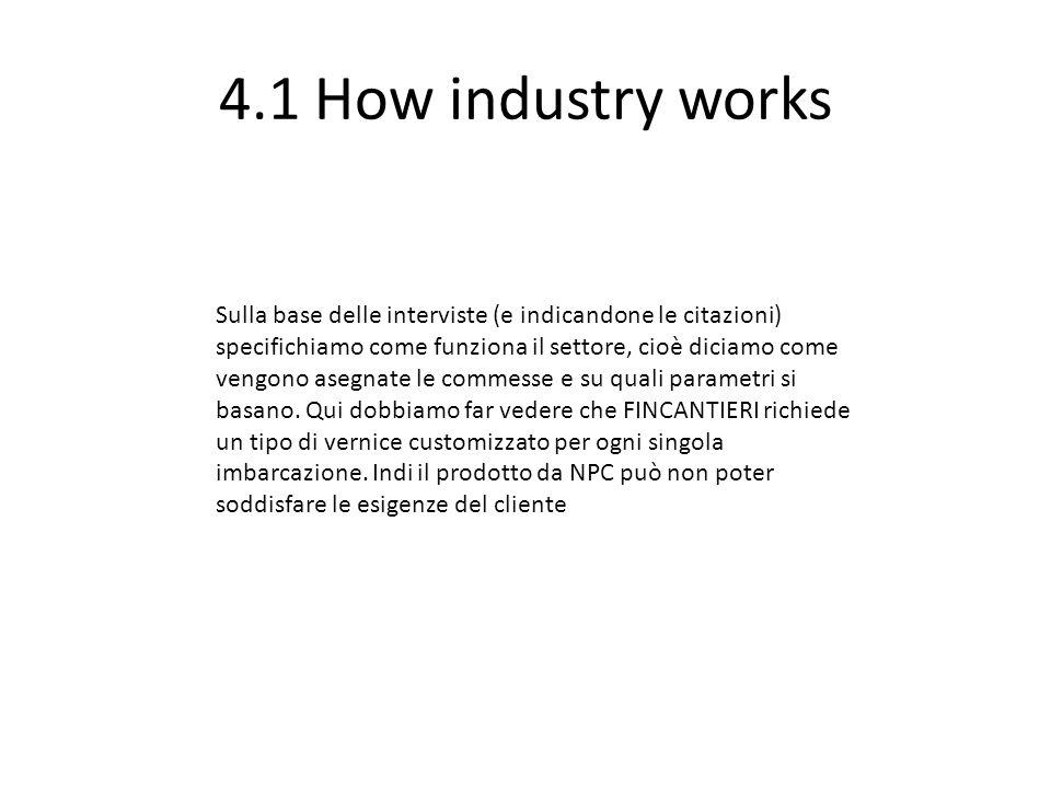 4.1 How industry works Sulla base delle interviste (e indicandone le citazioni) specifichiamo come funziona il settore, cioè diciamo come vengono asegnate le commesse e su quali parametri si basano.