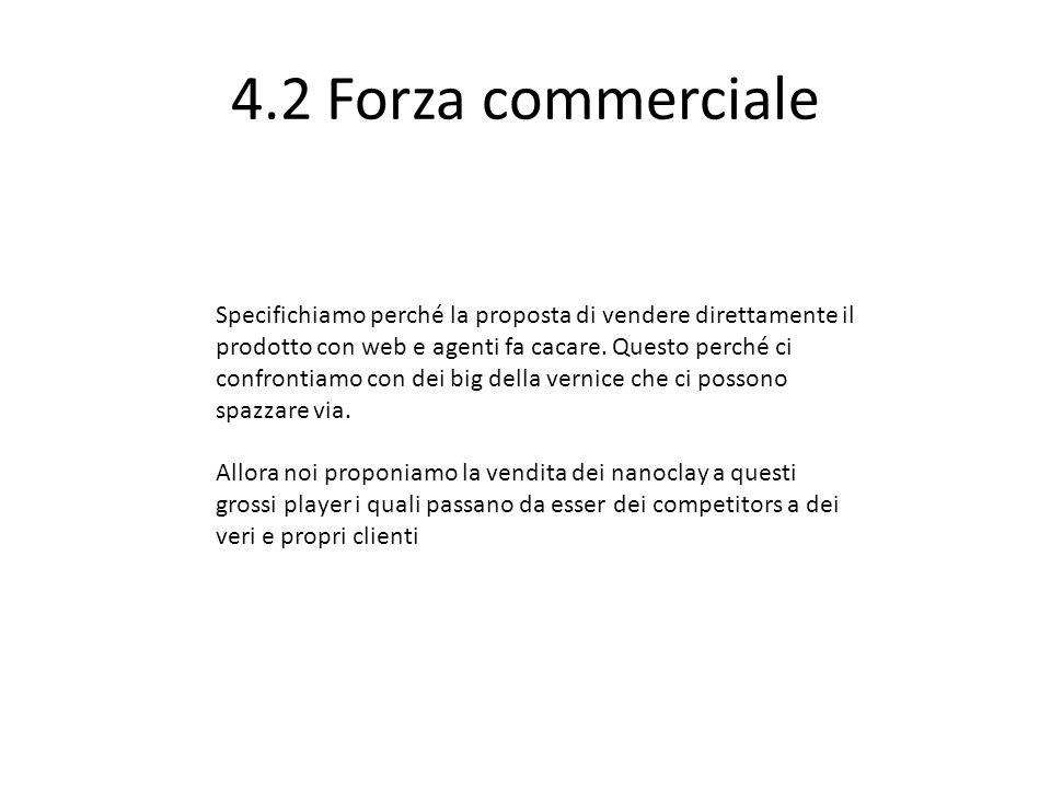 4.2 Forza commerciale Specifichiamo perché la proposta di vendere direttamente il prodotto con web e agenti fa cacare.