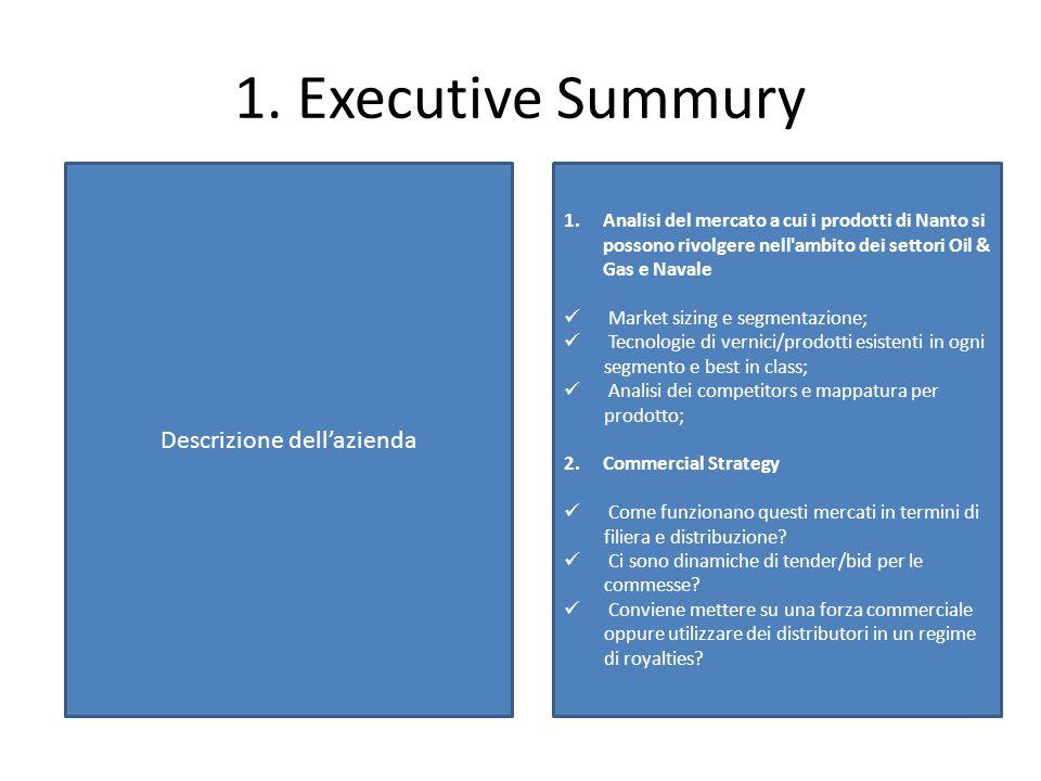1. Executive Summury Descrizione dell'azienda 1.Analisi del mercato a cui i prodotti di Nanto si possono rivolgere nell'ambito dei settori Oil & Gas e