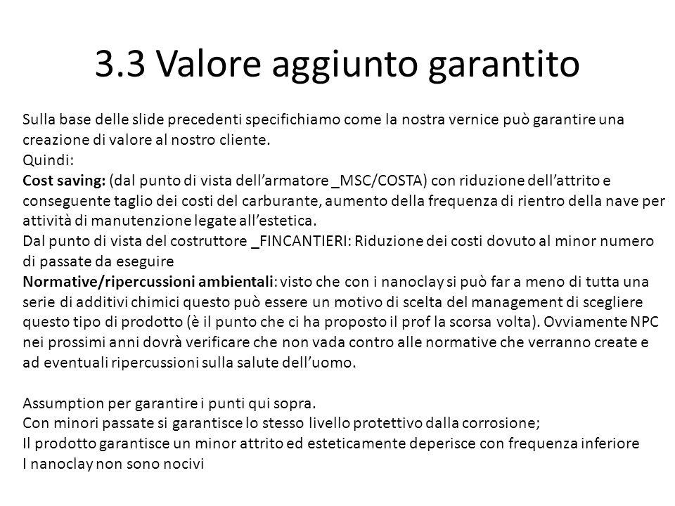 3.3 Valore aggiunto garantito Sulla base delle slide precedenti specifichiamo come la nostra vernice può garantire una creazione di valore al nostro cliente.