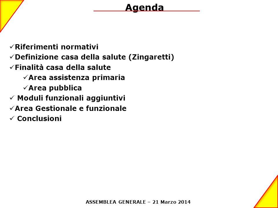 Quadro normativo di riferimento Legge 8 novembre 2012, n.
