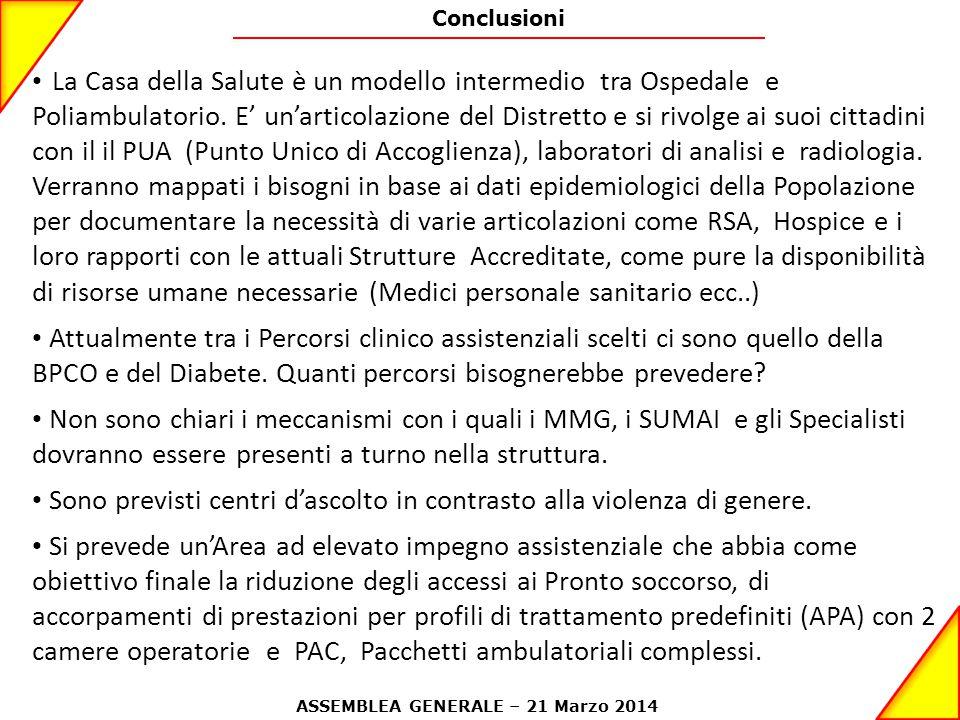 Conclusioni La Casa della Salute è un modello intermedio tra Ospedale e Poliambulatorio.
