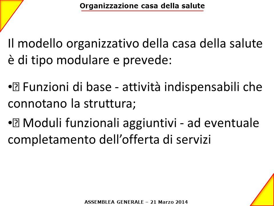 Organizzazione casa della salute ASSEMBLEA GENERALE – 21 Marzo 2014 Il modello organizzativo della casa della salute è di tipo modulare e prevede: • Funzioni di base - attività indispensabili che connotano la struttura; • Moduli funzionali aggiuntivi - ad eventuale completamento dell'offerta di servizi