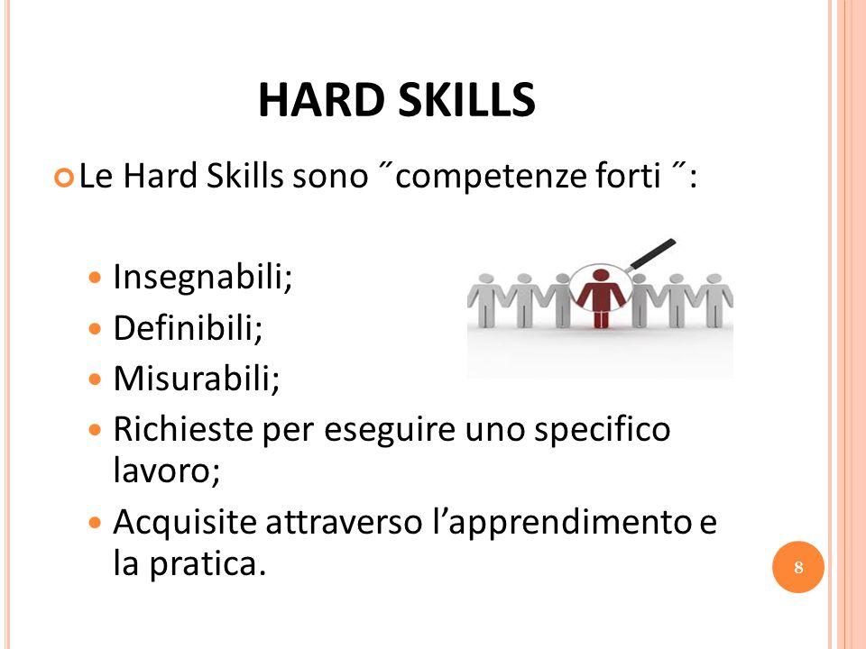 HARD SKILLS Le Hard Skills sono ˝competenze forti ˝: Insegnabili; Definibili; Misurabili; Richieste per eseguire uno specifico lavoro; Acquisite attra