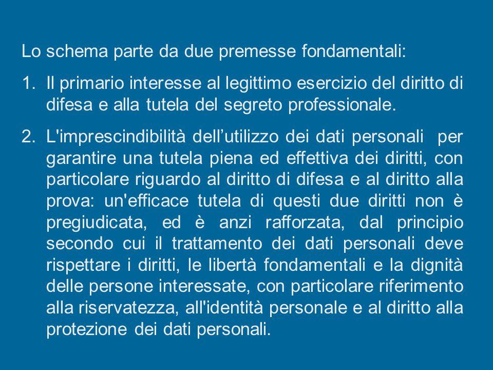 Lo schema parte da due premesse fondamentali: 1.Il primario interesse al legittimo esercizio del diritto di difesa e alla tutela del segreto professionale.