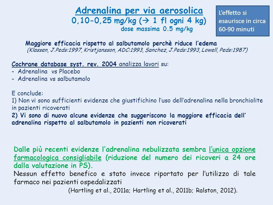 Dalle più recenti evidenze l'adrenalina nebulizzata sembra l'unica opzione farmacologica consigliabile (riduzione del numero dei ricoveri a 24 ore dal