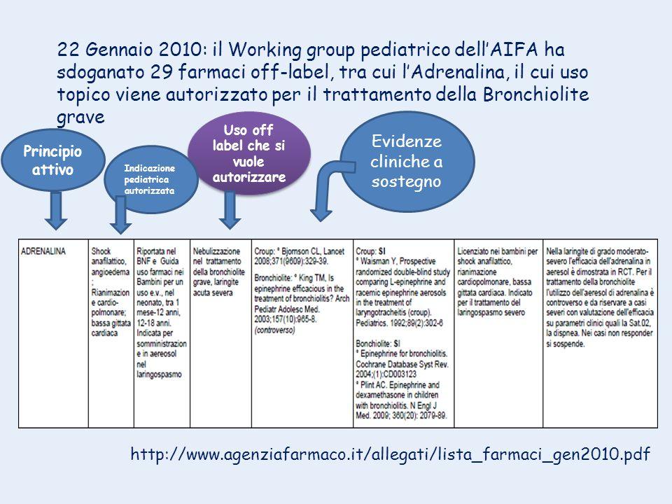 22 Gennaio 2010: il Working group pediatrico dell'AIFA ha sdoganato 29 farmaci off-label, tra cui l'Adrenalina, il cui uso topico viene autorizzato pe