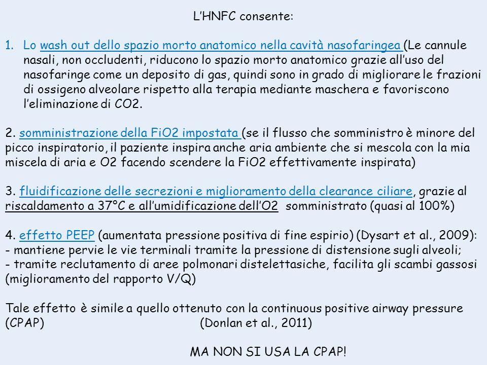 L'HNFC consente: 1.Lo wash out dello spazio morto anatomico nella cavità nasofaringea (Le cannule nasali, non occludenti, riducono lo spazio morto ana